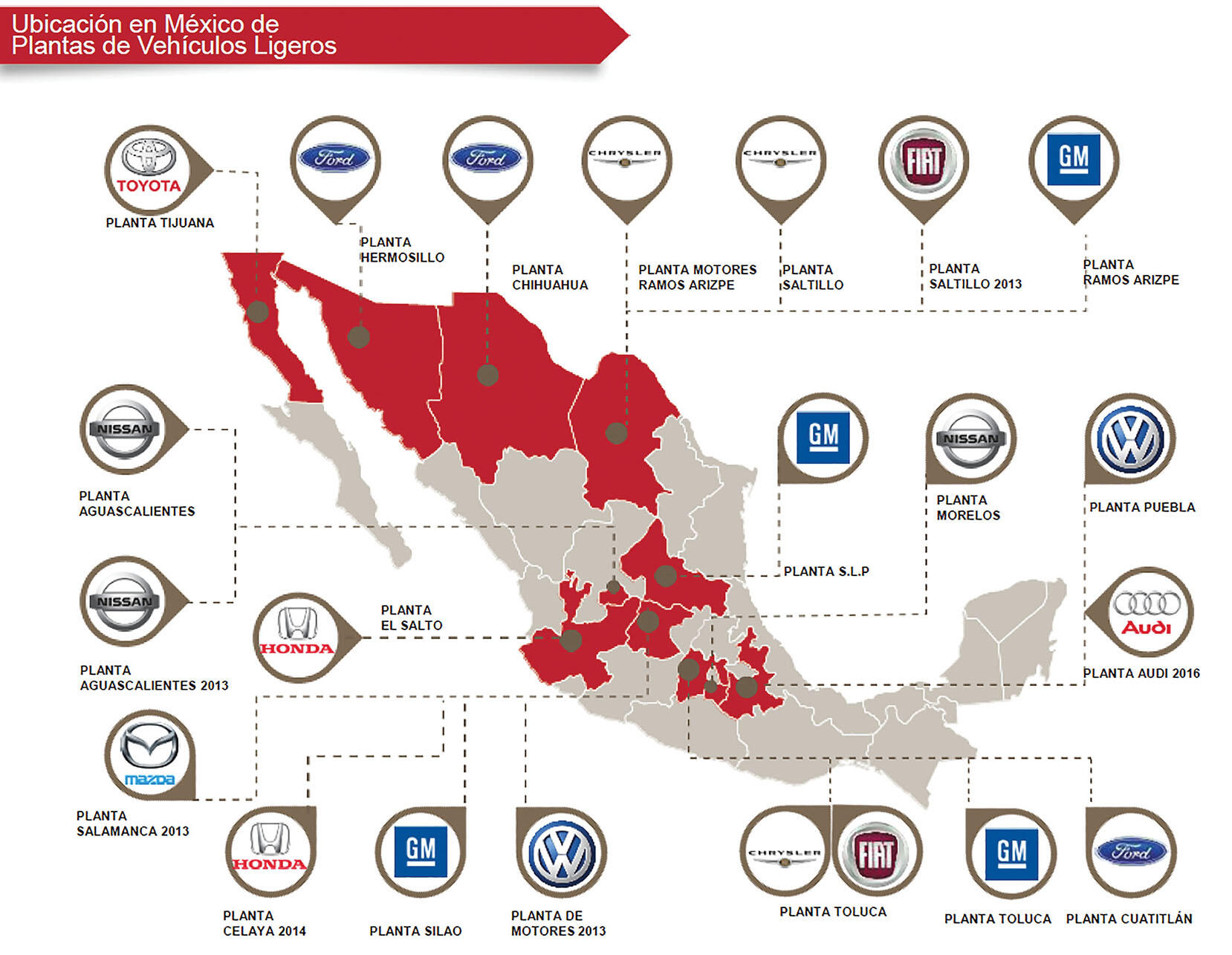 A map with logos of various manufacturers shows some of the auto production facilities in Mexico. (Image from ProMéxico/Gobierno de México.)